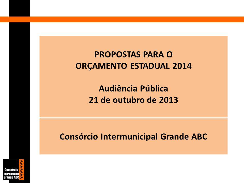 Consórcio Intermunicipal Grande ABC