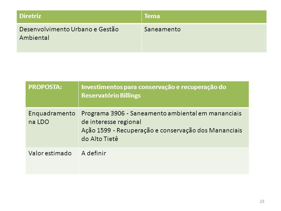 Diretriz Tema. Desenvolvimento Urbano e Gestão Ambiental. Saneamento. PROPOSTA:
