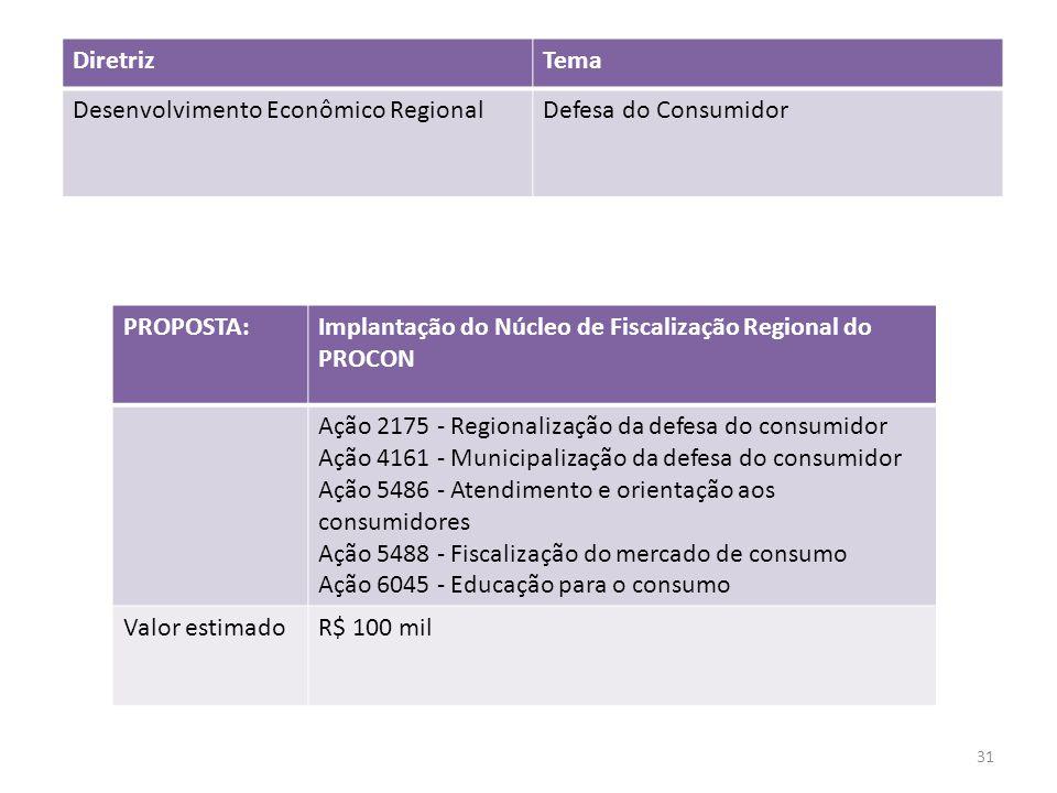 Diretriz Tema. Desenvolvimento Econômico Regional. Defesa do Consumidor. PROPOSTA: Implantação do Núcleo de Fiscalização Regional do PROCON.