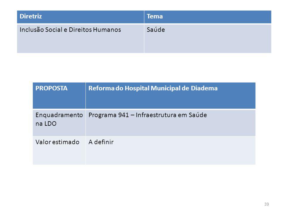 Diretriz Tema. Inclusão Social e Direitos Humanos. Saúde. PROPOSTA. Reforma do Hospital Municipal de Diadema.