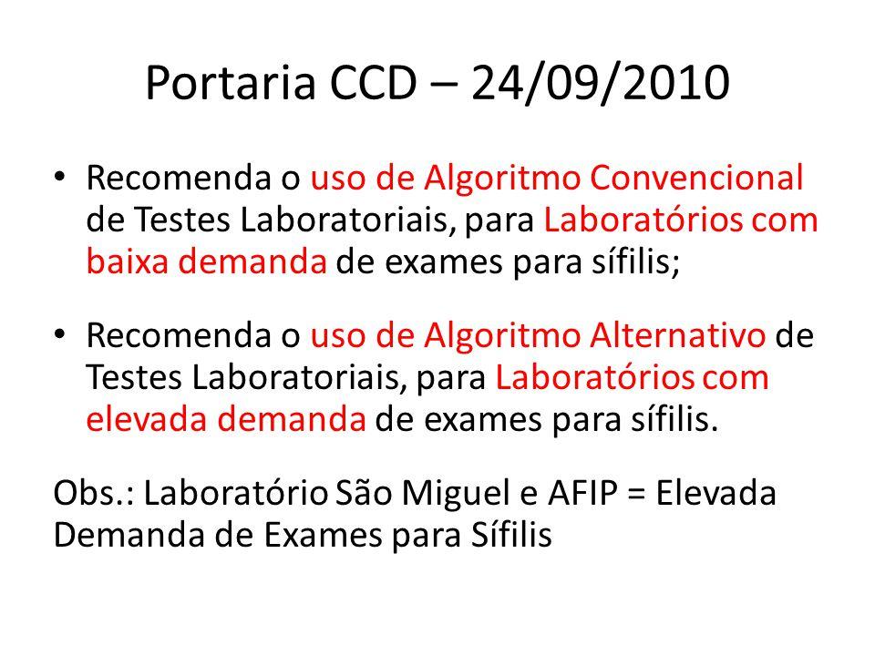 Portaria CCD – 24/09/2010