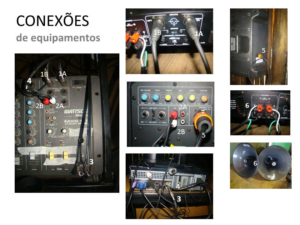 CONEXÕES de equipamentos