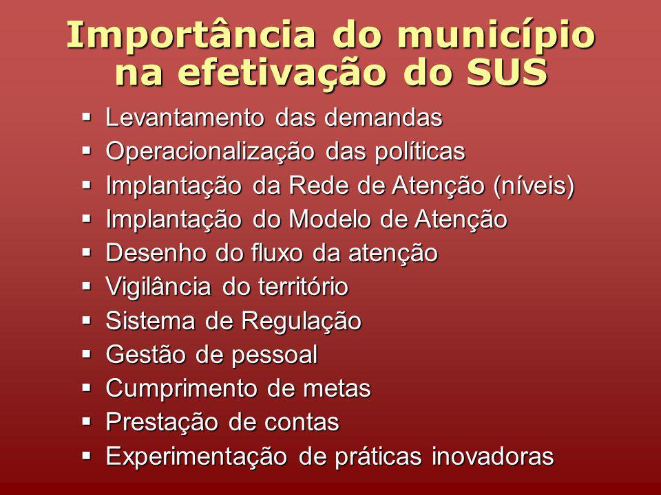 Importância do município na efetivação do SUS