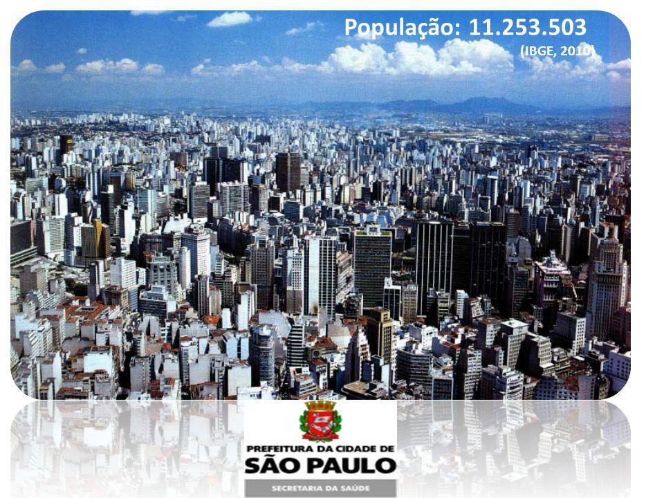 População: 11.253.503 (IBGE, 2010) Foto: sesc