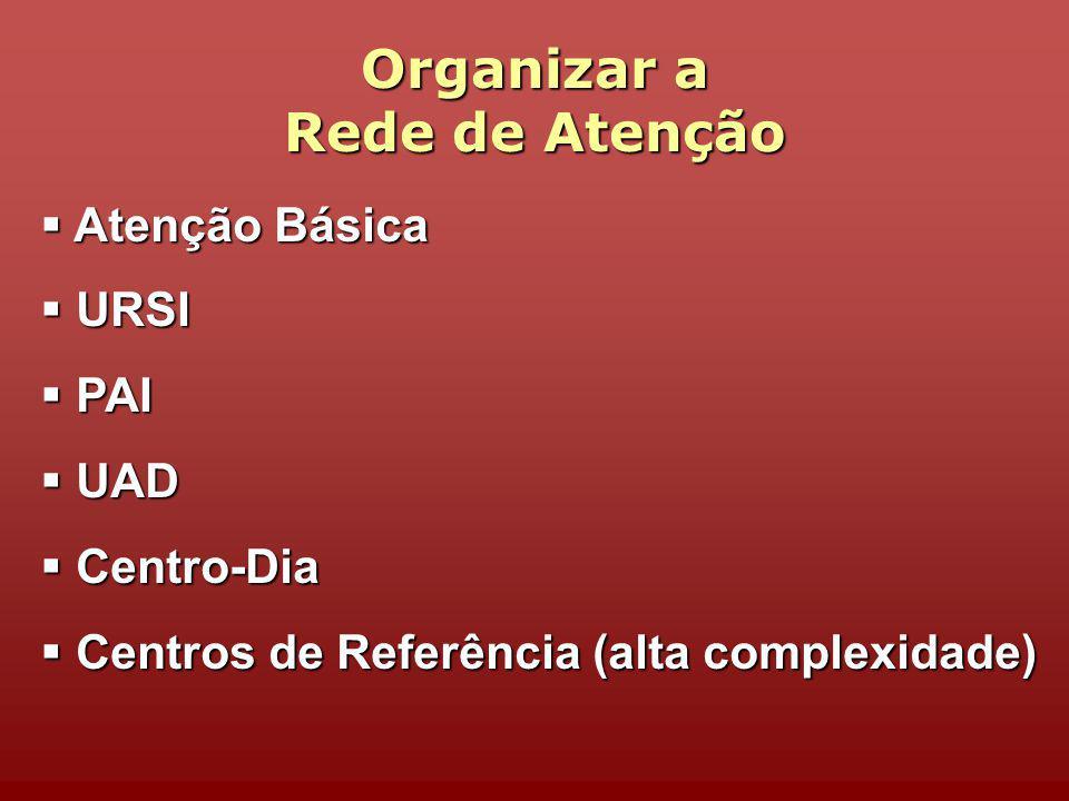 Organizar a Rede de Atenção