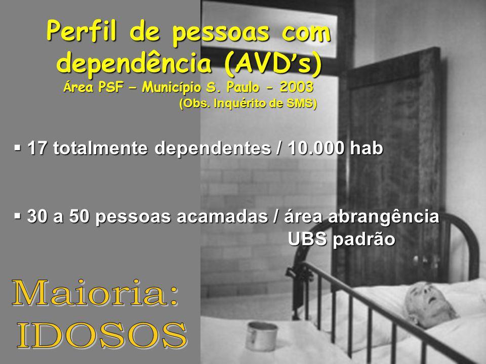 Perfil de pessoas com dependência (AVD's) Área PSF – Município S
