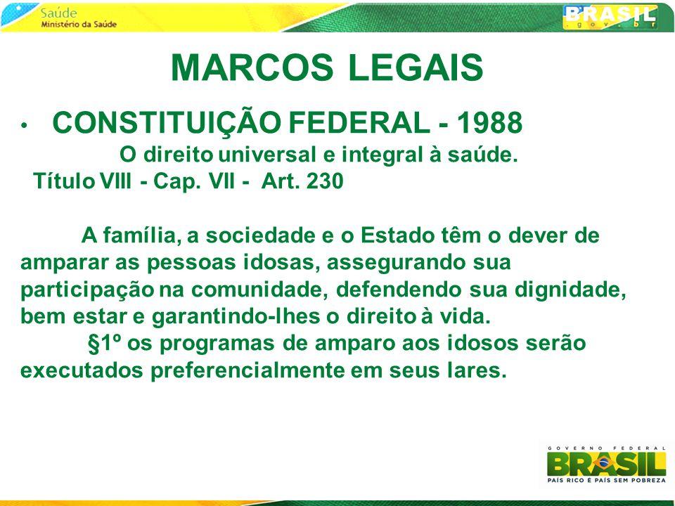 MARCOS LEGAIS CONSTITUIÇÃO FEDERAL - 1988