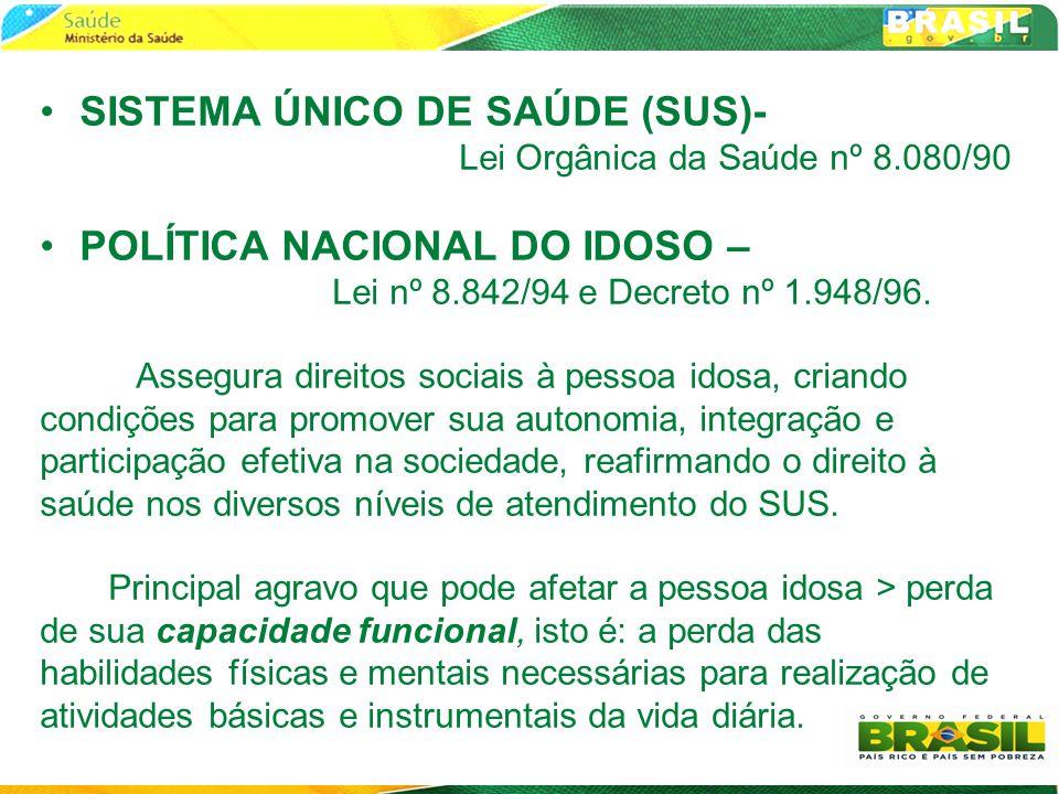 SISTEMA ÚNICO DE SAÚDE (SUS)-