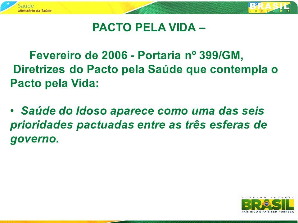 PACTO PELA VIDA – Fevereiro de 2006 - Portaria nº 399/GM, Diretrizes do Pacto pela Saúde que contempla o Pacto pela Vida: