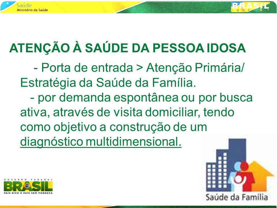 ATENÇÃO À SAÚDE DA PESSOA IDOSA