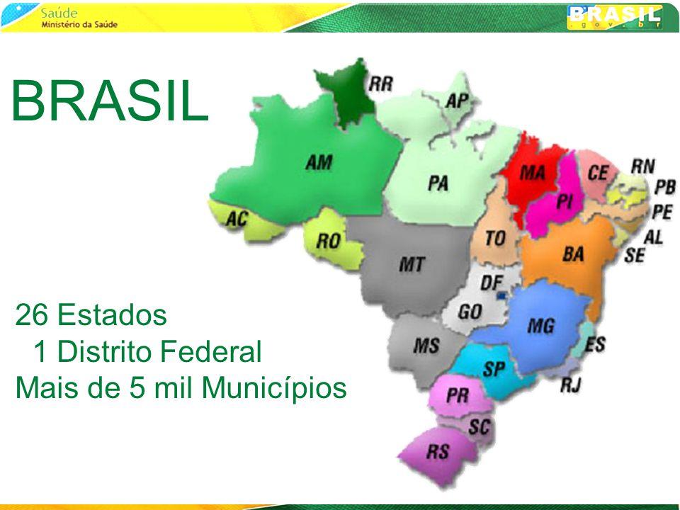 BRASIL 26 Estados 1 Distrito Federal Mais de 5 mil Municípios