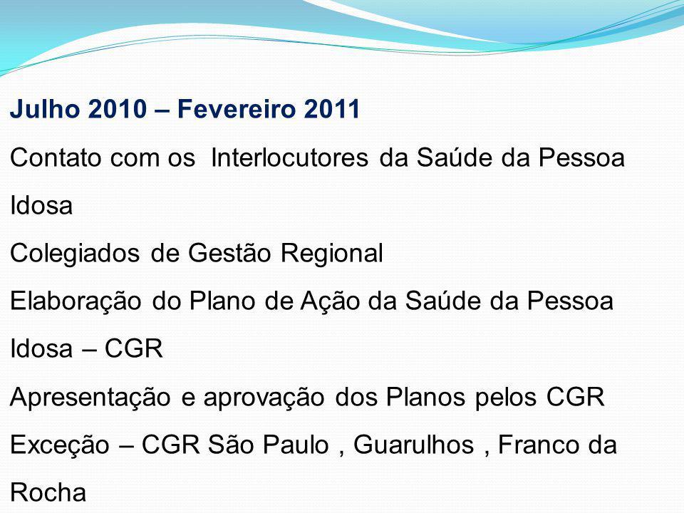 Julho 2010 – Fevereiro 2011 Contato com os Interlocutores da Saúde da Pessoa Idosa. Colegiados de Gestão Regional.