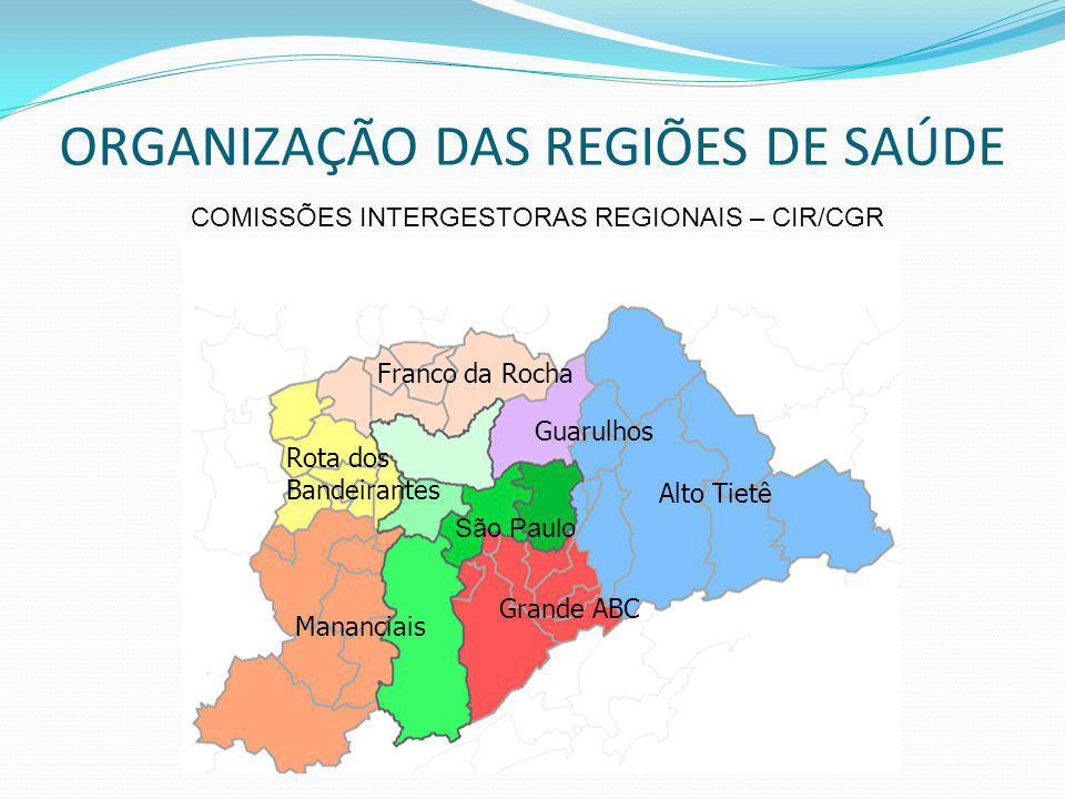 ORGANIZAÇÃO DAS REGIÕES DE SAÚDE