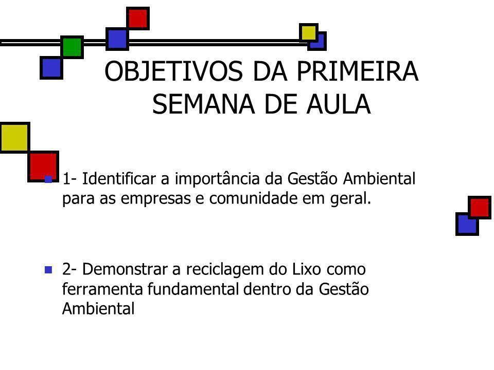 OBJETIVOS DA PRIMEIRA SEMANA DE AULA