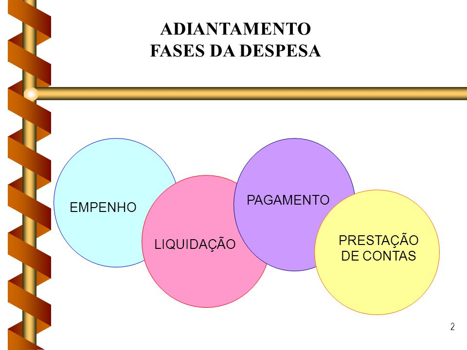 ADIANTAMENTO FASES DA DESPESA