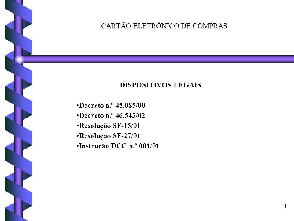 CARTÃO ELETRÔNICO DE COMPRAS