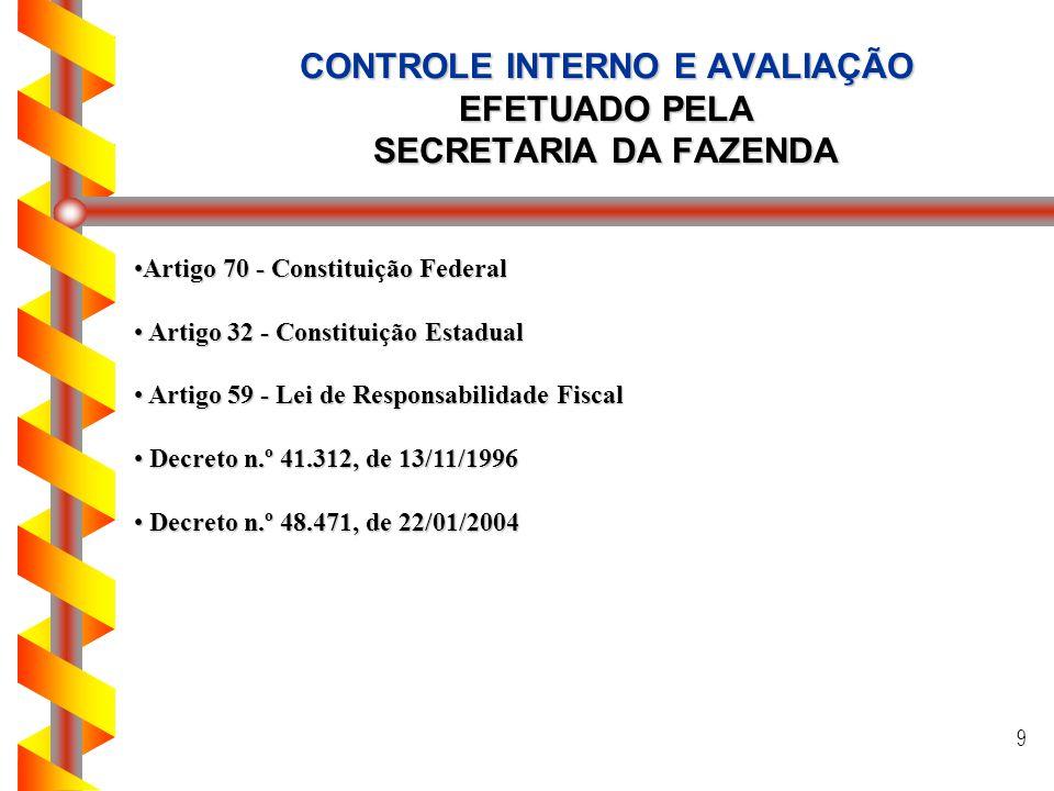 CONTROLE INTERNO E AVALIAÇÃO EFETUADO PELA SECRETARIA DA FAZENDA