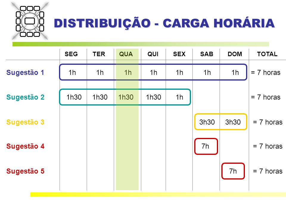 DISTRIBUIÇÃO - CARGA HORÁRIA