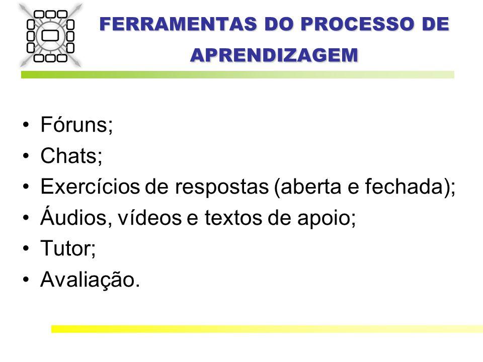 FERRAMENTAS DO PROCESSO DE APRENDIZAGEM