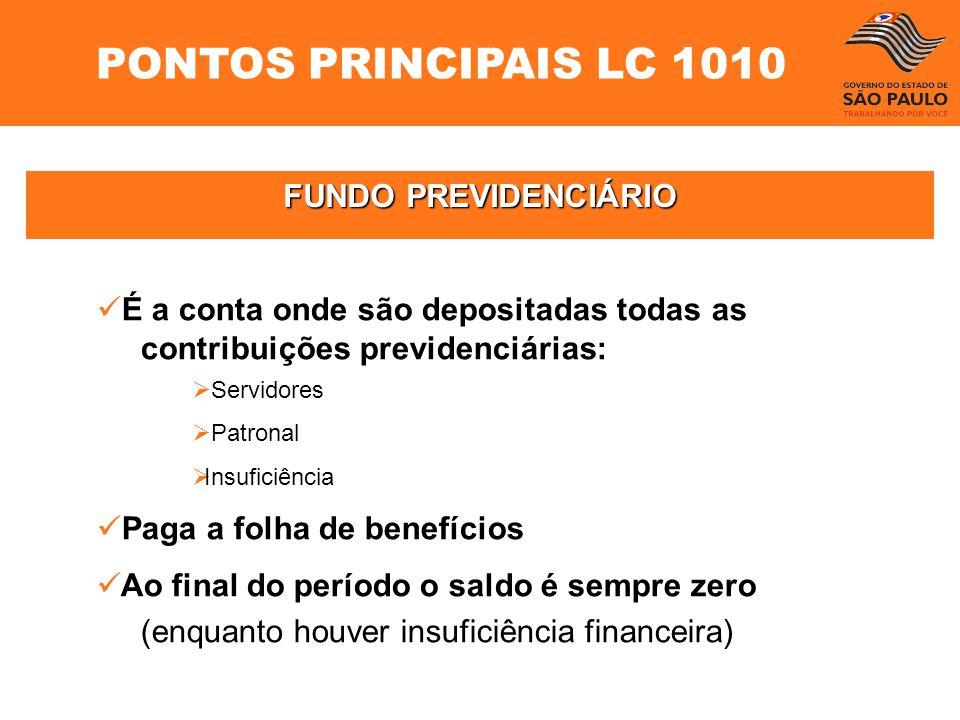 PONTOS PRINCIPAIS LC 1010 FUNDO PREVIDENCIÁRIO