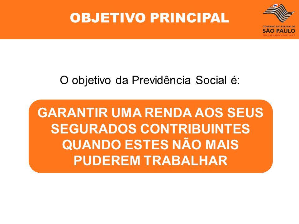 O objetivo da Previdência Social é: