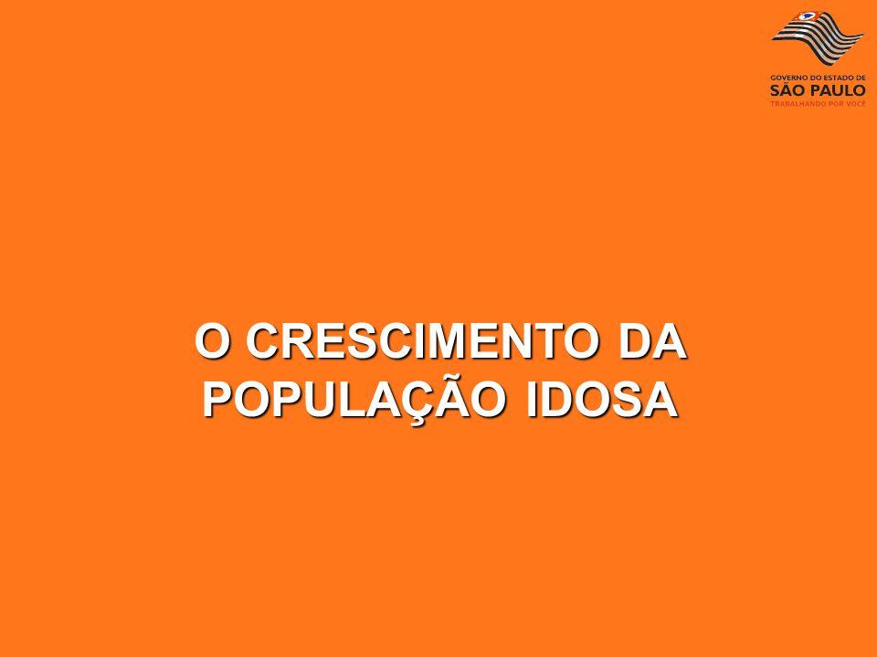 O CRESCIMENTO DA POPULAÇÃO IDOSA