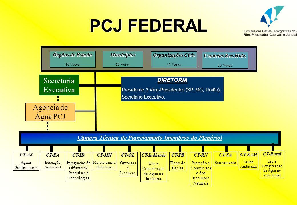Câmara Técnica de Planejamento (membros do Plenário)