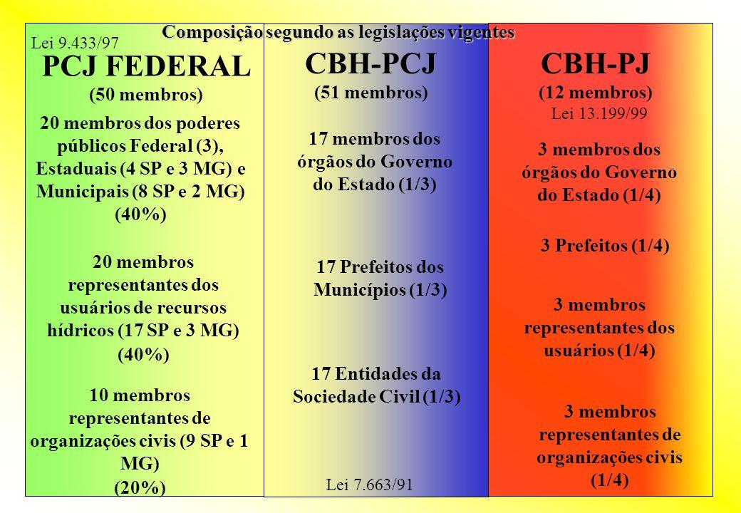 PCJ FEDERAL CBH-PCJ CBH-PJ