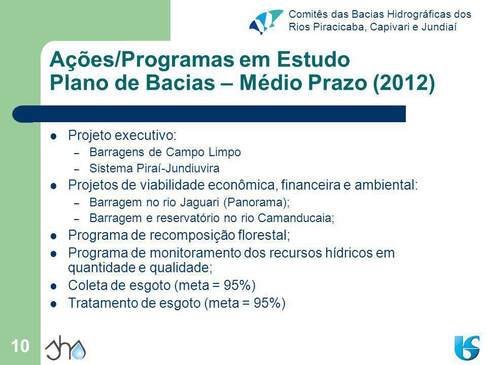Ações/Programas em Estudo Plano de Bacias – Médio Prazo (2012)