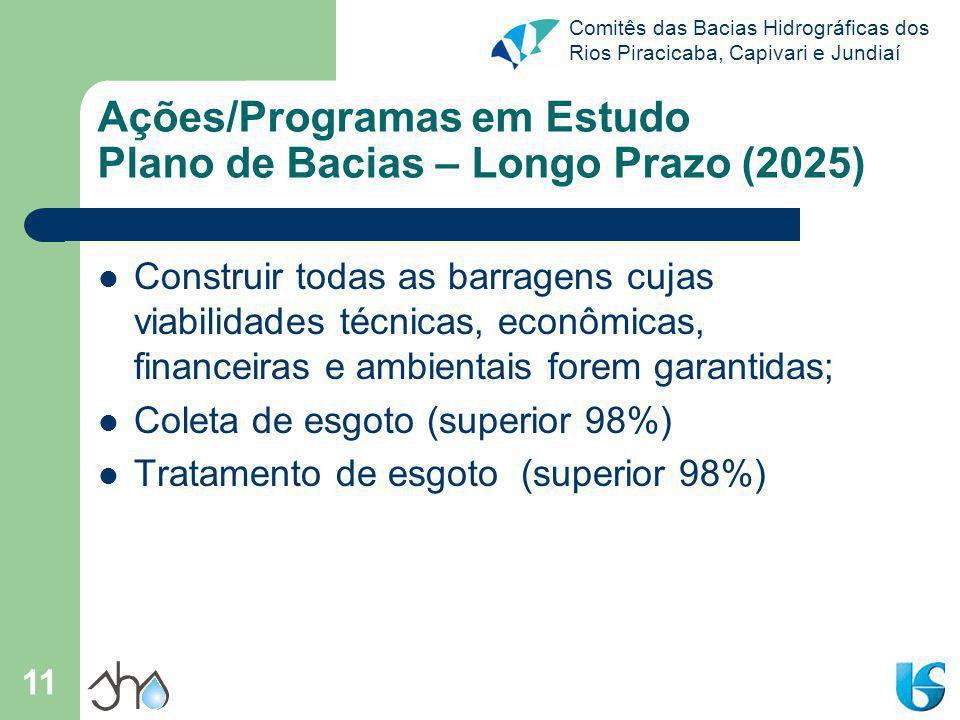 Ações/Programas em Estudo Plano de Bacias – Longo Prazo (2025)