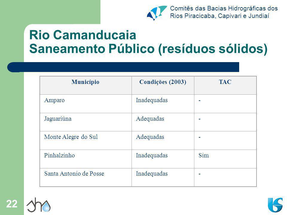 Rio Camanducaia Saneamento Público (resíduos sólidos)