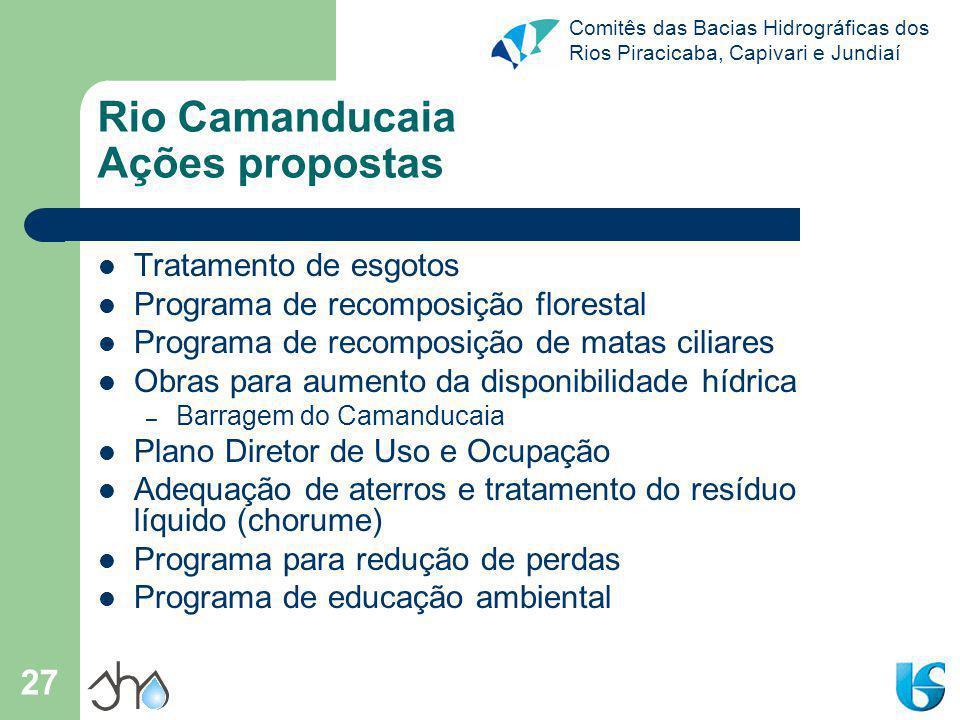 Rio Camanducaia Ações propostas