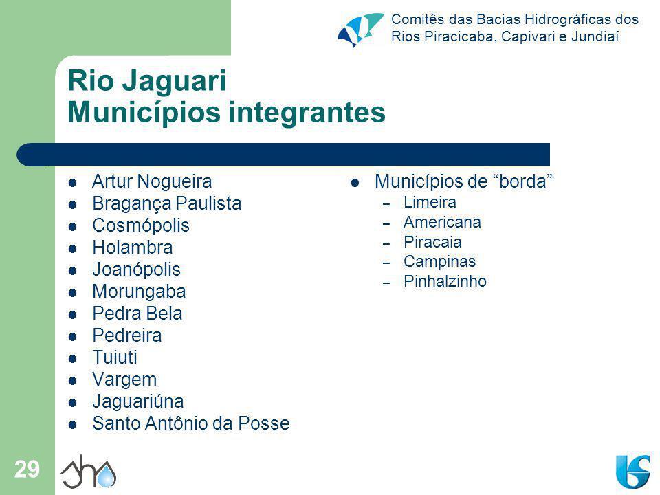 Rio Jaguari Municípios integrantes