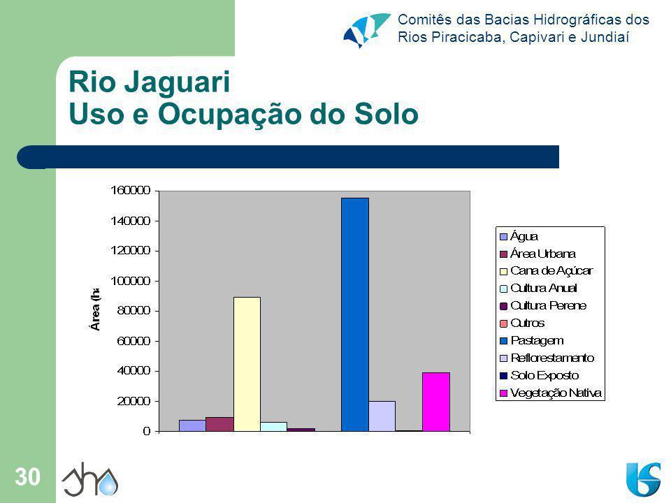 Rio Jaguari Uso e Ocupação do Solo