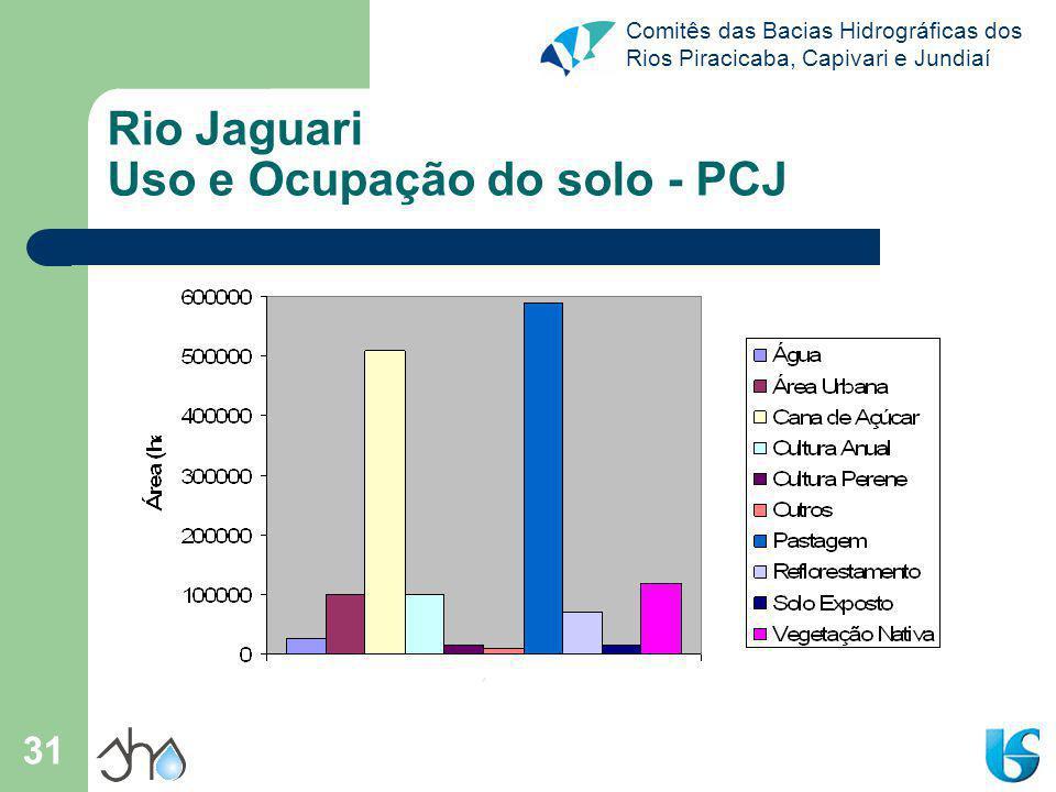 Rio Jaguari Uso e Ocupação do solo - PCJ