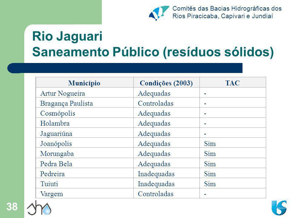 Rio Jaguari Saneamento Público (resíduos sólidos)