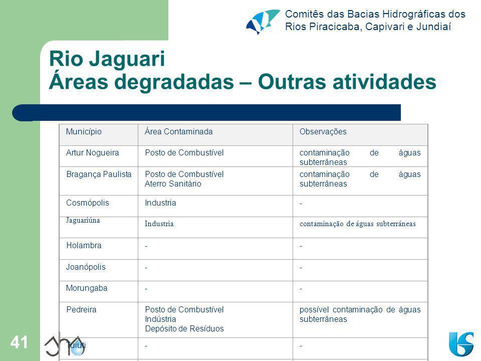 Rio Jaguari Áreas degradadas – Outras atividades