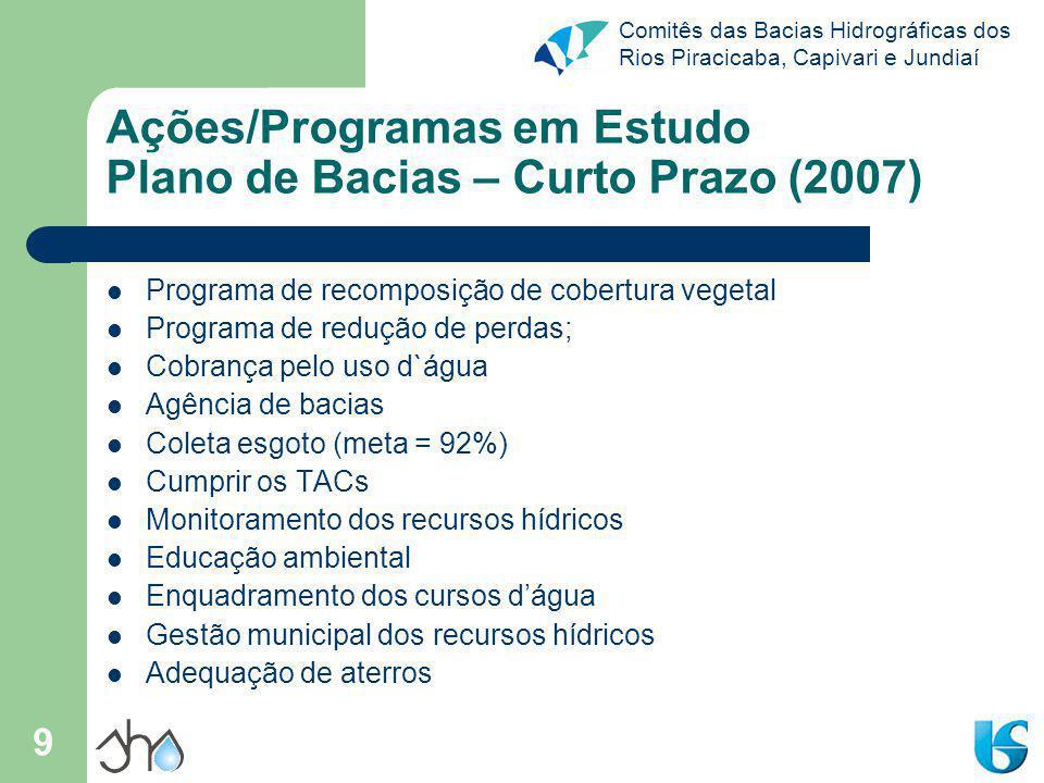 Ações/Programas em Estudo Plano de Bacias – Curto Prazo (2007)