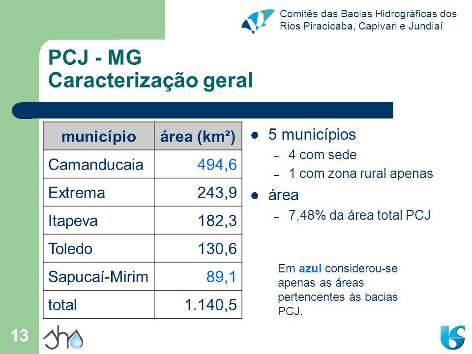 PCJ - MG Caracterização geral