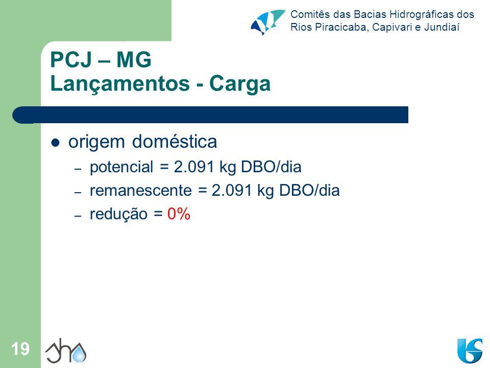 PCJ – MG Lançamentos - Carga