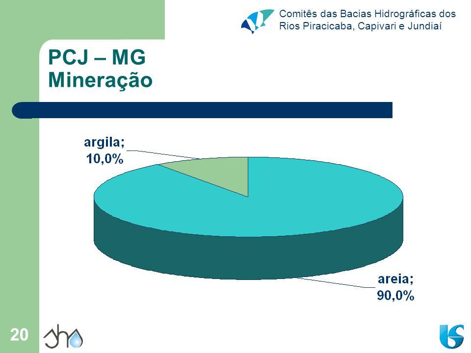 PCJ – MG Mineração