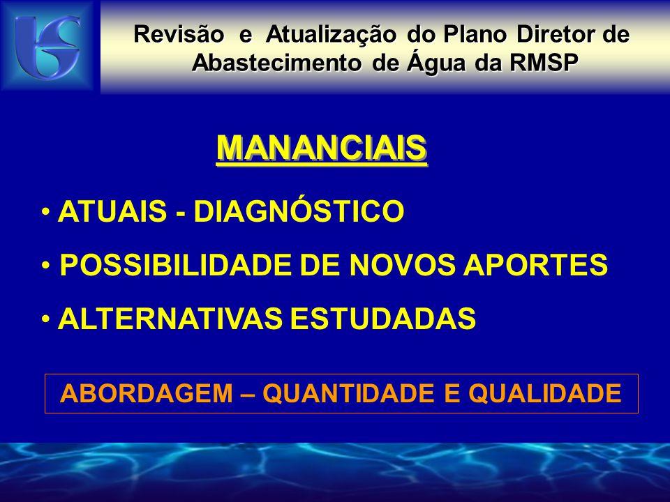 MANANCIAIS ATUAIS - DIAGNÓSTICO POSSIBILIDADE DE NOVOS APORTES