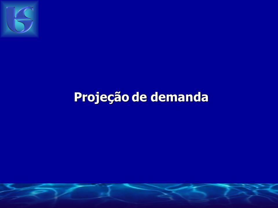 Projeção de demanda