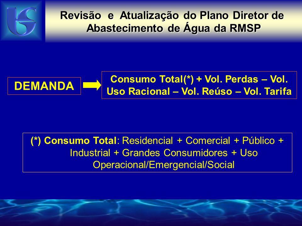 DEMANDA Revisão e Atualização do Plano Diretor de