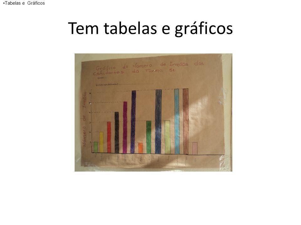 Tabelas e Gráficos Tem tabelas e gráficos