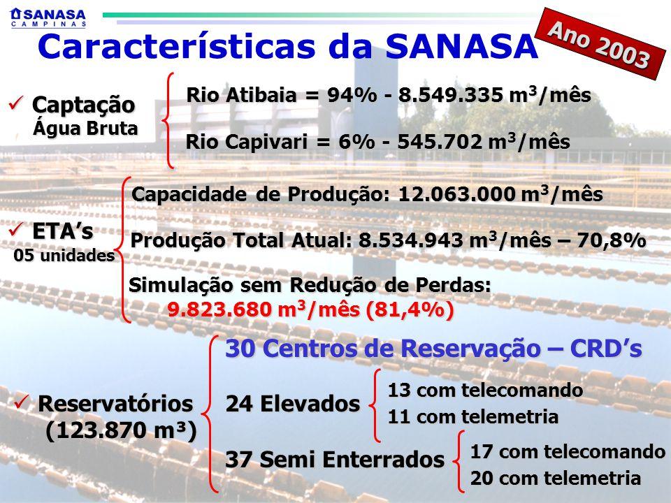 Características da SANASA