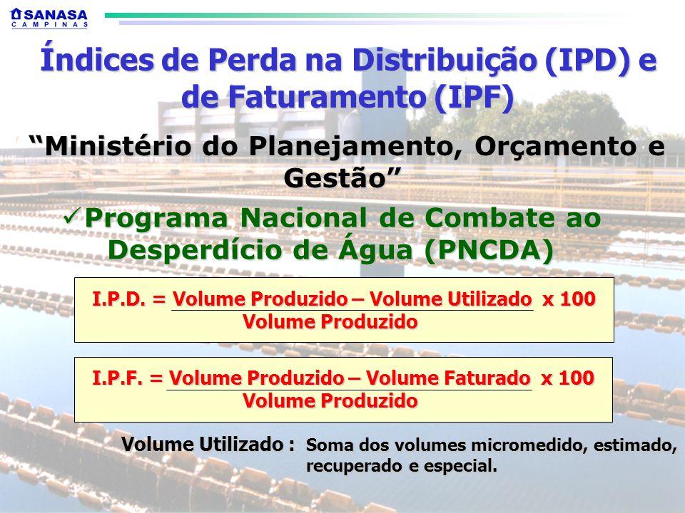 Índices de Perda na Distribuição (IPD) e de Faturamento (IPF)