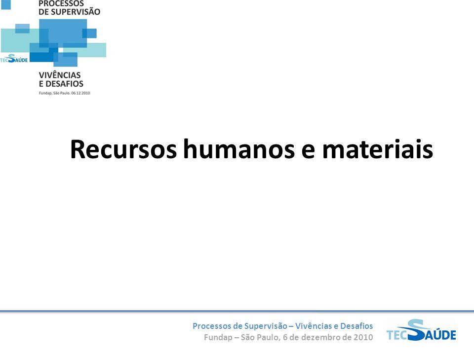 Recursos humanos e materiais