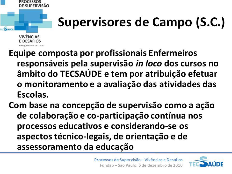 Supervisores de Campo (S.C.)