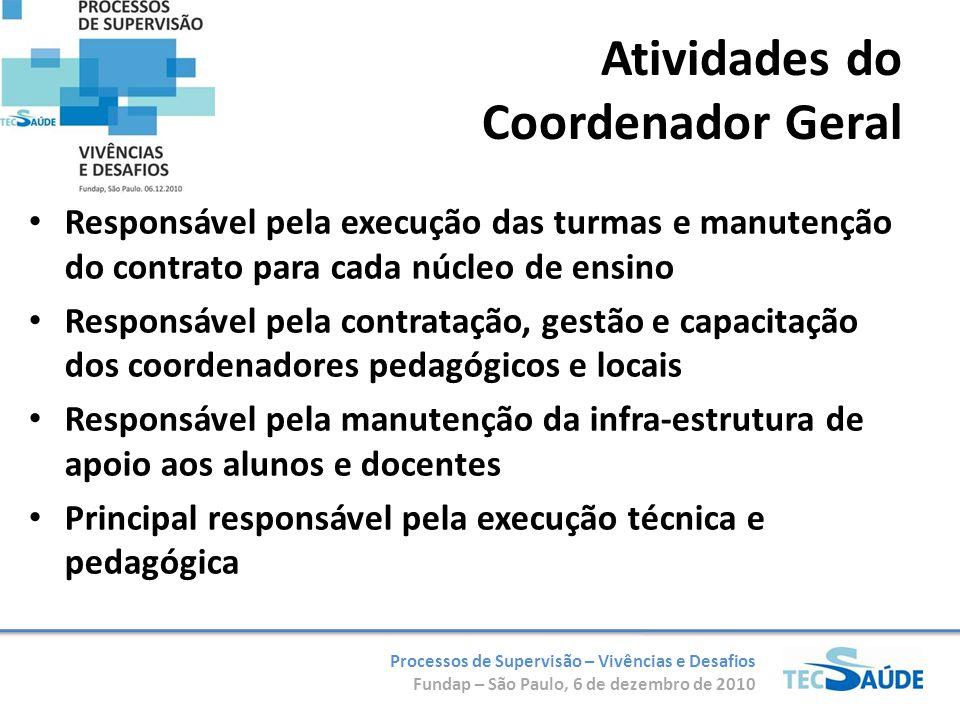 Atividades do Coordenador Geral